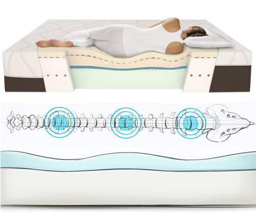 best sneakers 73c6b 91a90 The 5 Best Mattresses for Back Pain To Buy in 2019