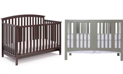Best Cheap Baby Cribs Under 200 Dollars