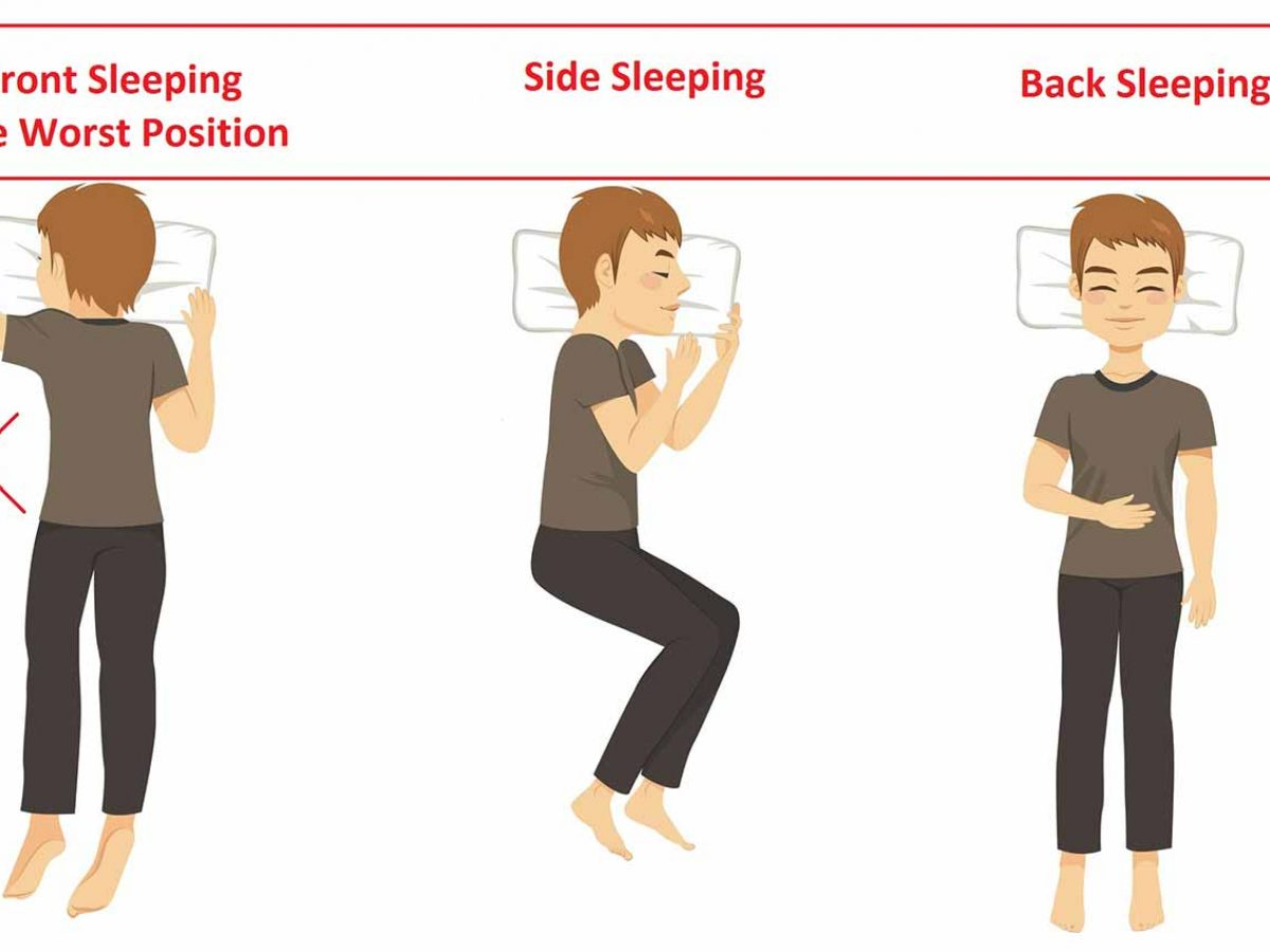 What Is The Best And Worst Sleeping Position Important Rules Sleep Reports