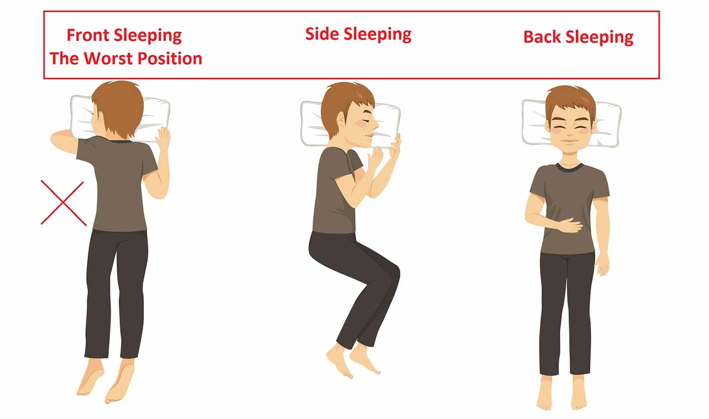 Tempurpedic Vs Sleep Number >> What is The Best and Worst Sleeping Position? (Important ...