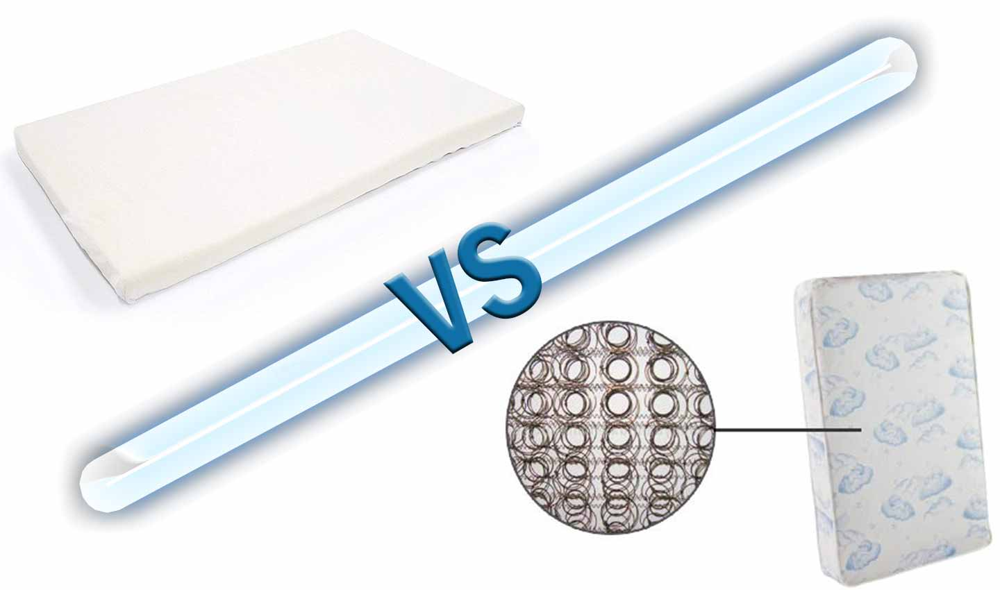 Foam Vs Coil Crib Mattress What S Best For Your Baby