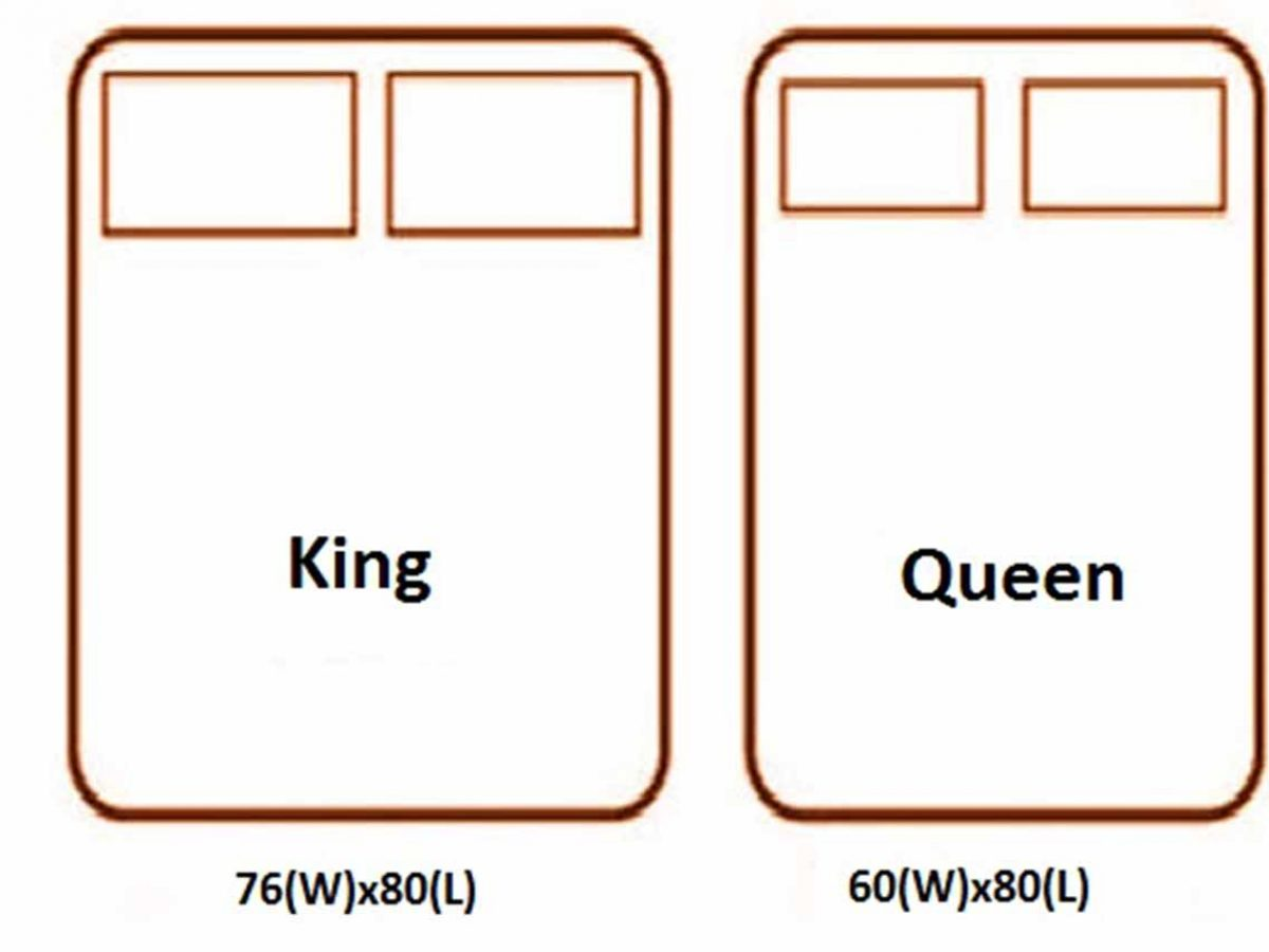 Picture of: Queen Vs King Bed What Is The Difference Between A King And Queen Sleep Reports
