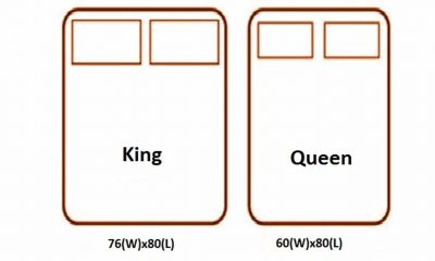 Queen Vs King Bed