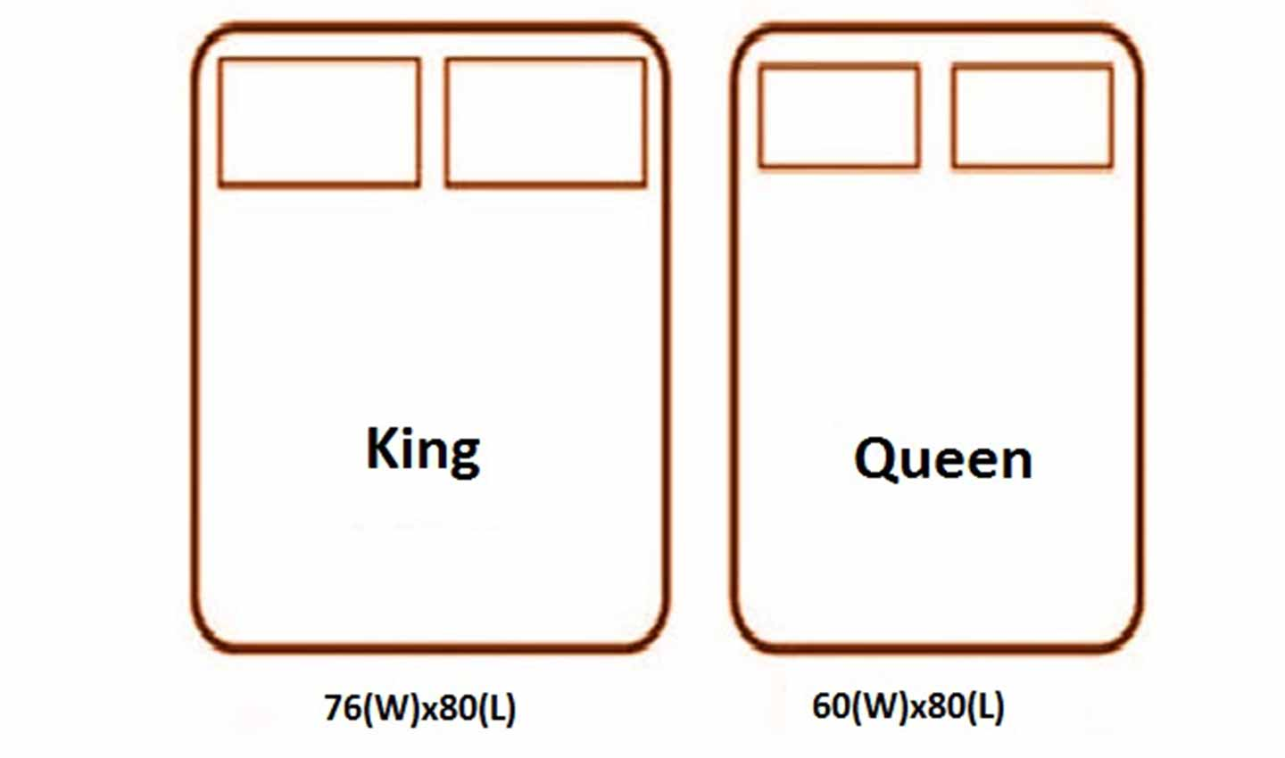 queen vs king bed what is the difference between a king and queen sleep reports. Black Bedroom Furniture Sets. Home Design Ideas