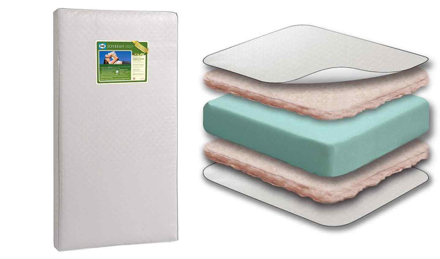 Sealy Soybean Foam Core Crib Mattress Reviews Updated 2019