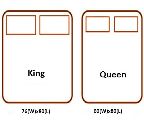 Queen Vs King Bed What Is The Difference Between A King And Queen