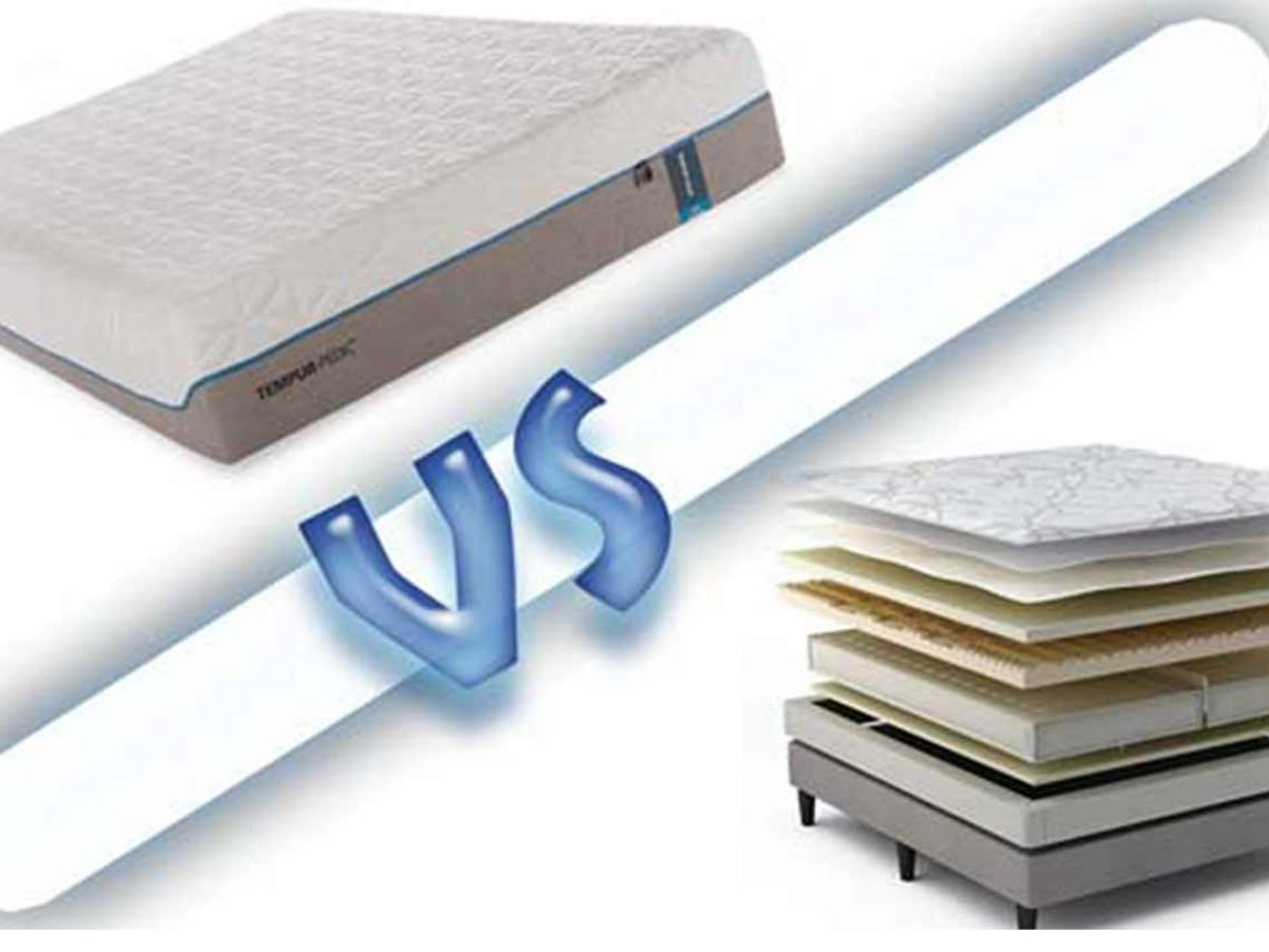 Tempurpedic Vs Sleep Number Mattress Which One Should You Buy
