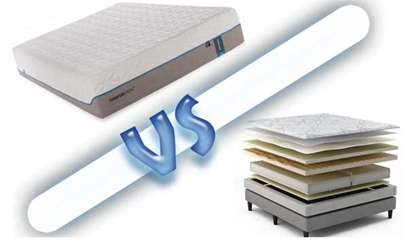 tempurpedic vs sleep number mattress which one should you buy. Black Bedroom Furniture Sets. Home Design Ideas