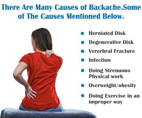causes of back pain poor mattress